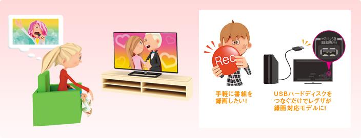 東芝 REGZA G9シリーズ_録画