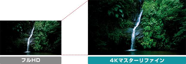 東芝 TOSHIBA レグザ REGZA 43G20X 49G20X 55G20X_4Kマスターリファイン