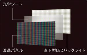 シャープ SHARP アクオス AQUOS LC-32H30 LC-40H30_直下型LED