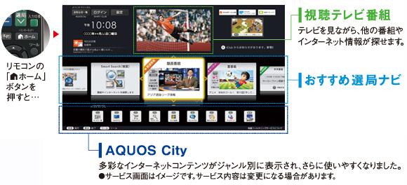 シャープ SHARP アクオス AQUOS LC-32W25_ビジュアルモーションガイド
