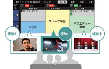 三菱電機 REAL LCD-A32BHR7 LCD-A40BHR7 LCD-A50BHR_3チューナー
