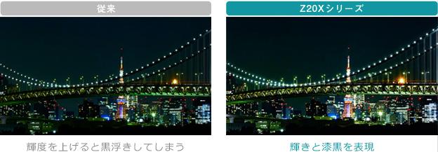 東芝 TOSHIBA レグザ REGZA 50Z20X 58Z20X 65Z20X_LED直下型バックライト