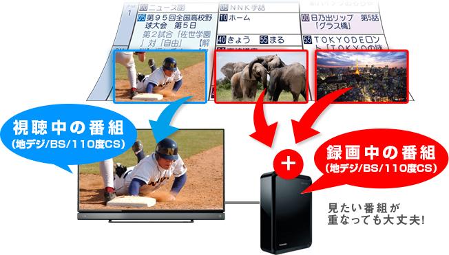 東芝 TOSHIBA レグザ REGZA 32V30 40V30_録画