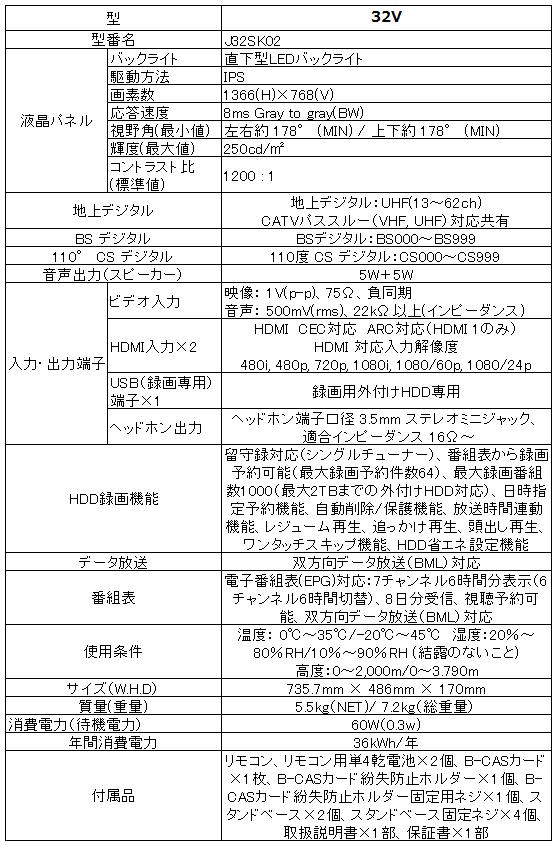 maxzen マクスゼン J32SK02_比較表