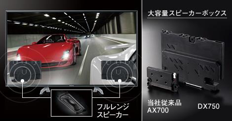 パナソニック Panasonic ビエラ VIERA TH-43DX750_ダイナミックサウンドシステム
