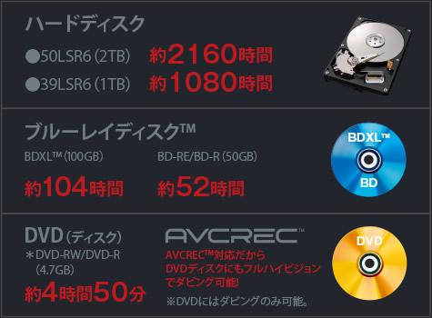 三菱電機 REAL LASERVUE LCD-50LSR6 LCD-39LSR6_HDD