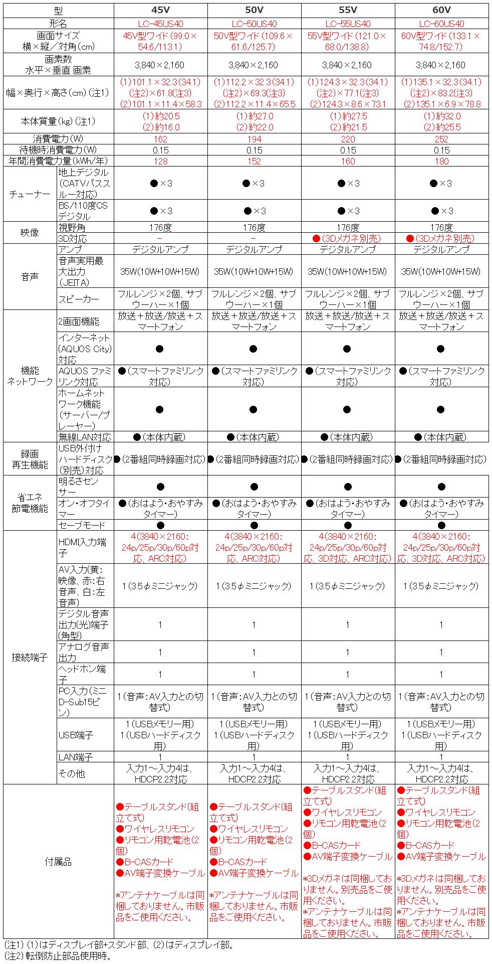 シャープ SHARP アクオス AQUOS LC-45US40 LC-50US40 LC-55US40 LC-60US40_サイズ別比較表